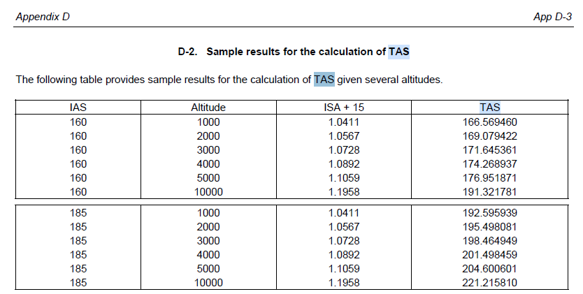 ICAO 9906 App D - TAS Calculation Results